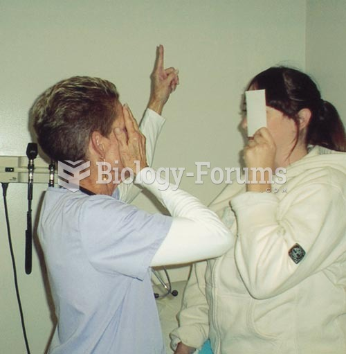 Testing Visual Fields by Confrontation: The nurse and patient should be approximately at an eye to e