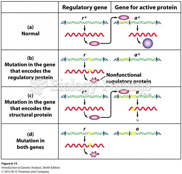 Interaction between a regulatory protein and its target