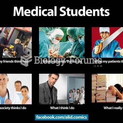Life of a Medical School Student