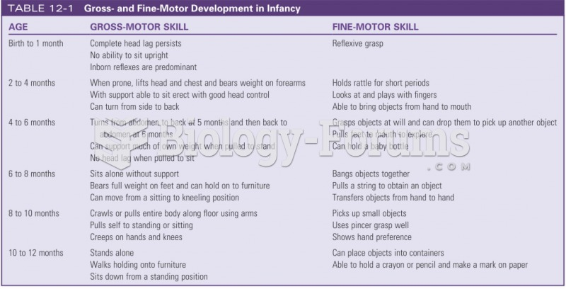 Gross and fine motor development