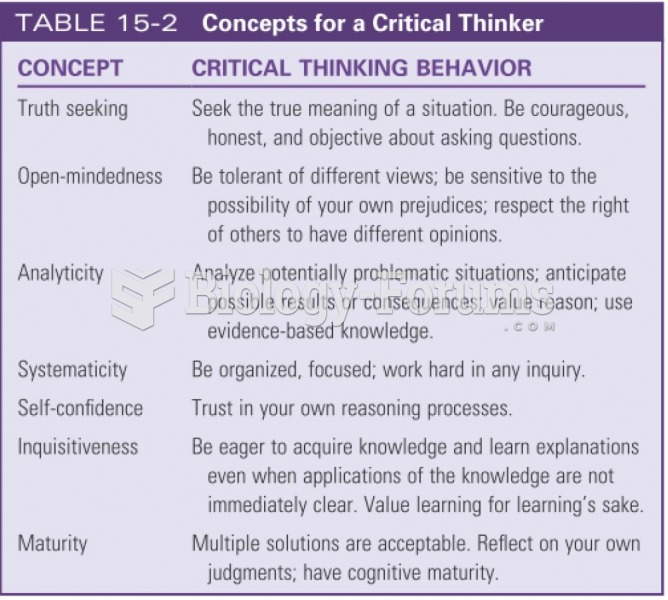 Concepts for a critical thinker