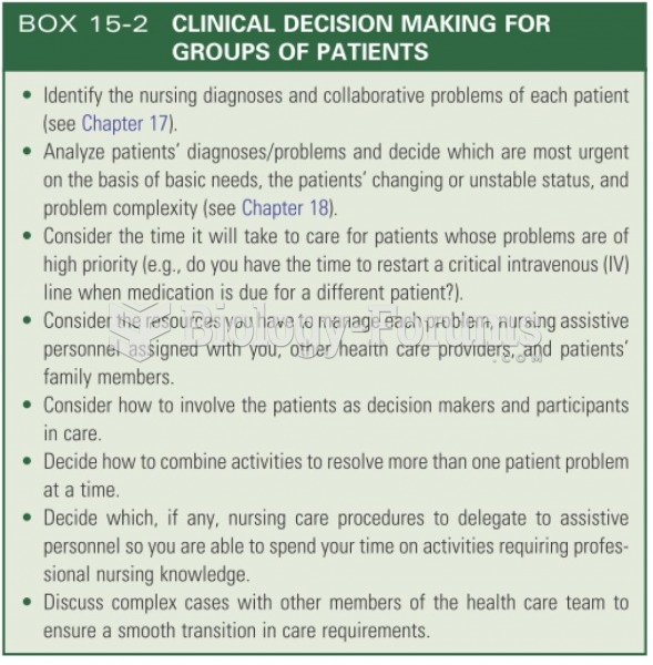 Clinical decision making for groups