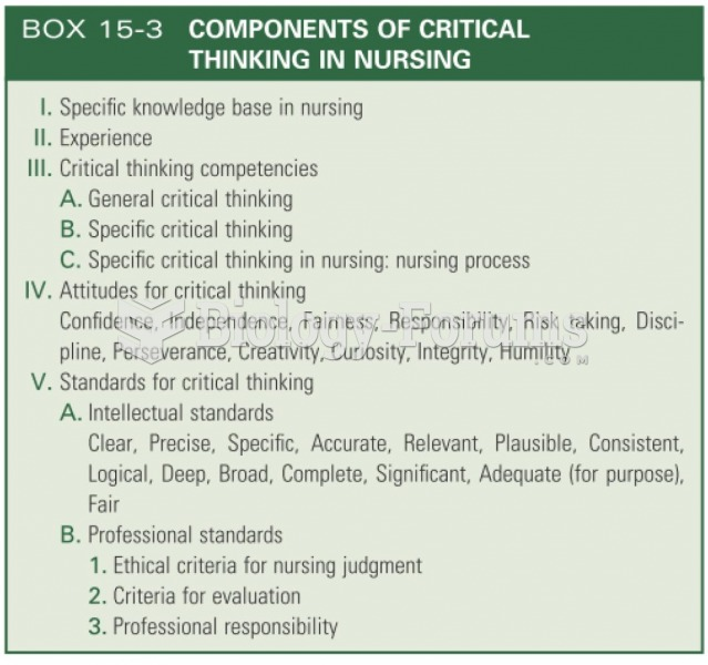 types of critical thinking in nursing Read about critical thinking in nursing understand the versatile career settings and job outlook for legal nurse consultants (lncs.