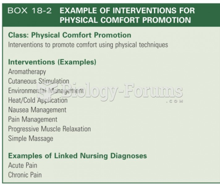 Examples of interventions for physical comfort