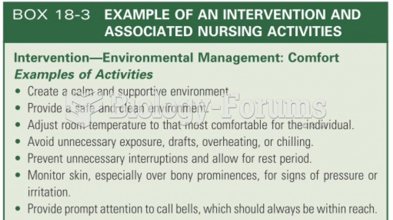Examples of intervention and associated nursing activities