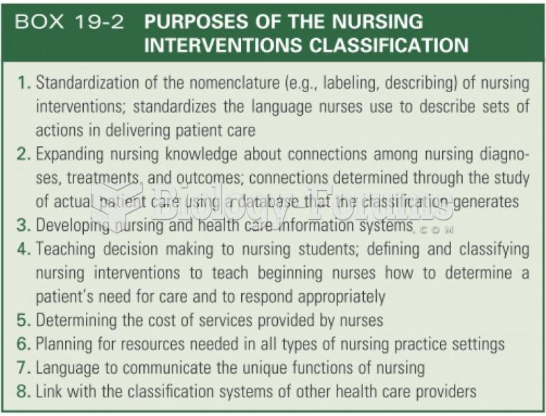 Purpose of the nursing interventions