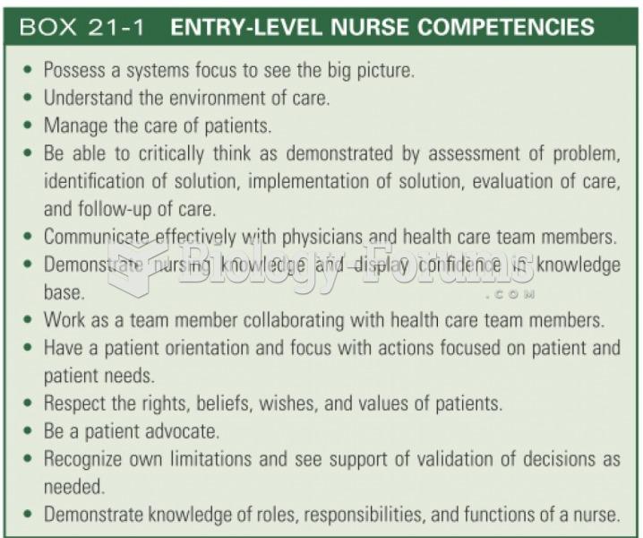 Entry level nurse competencies