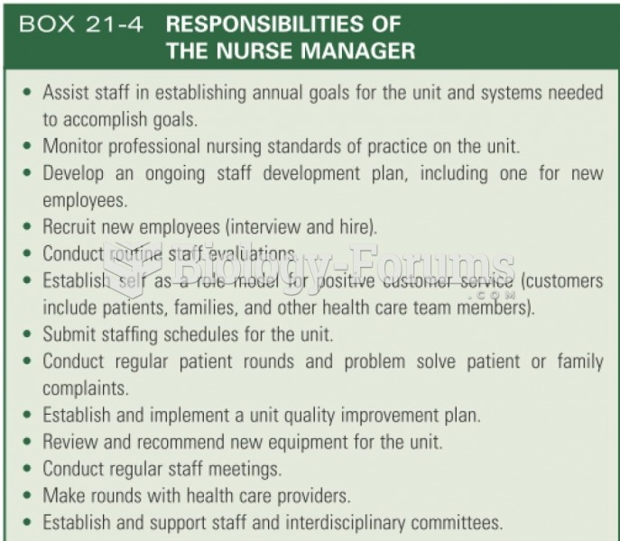 Responsibilities of the nurse manager
