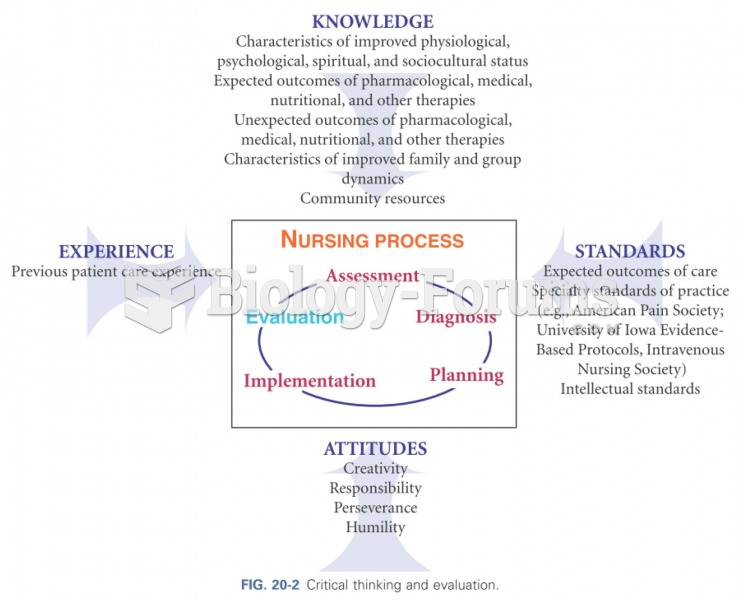Critical thinking and evaluation