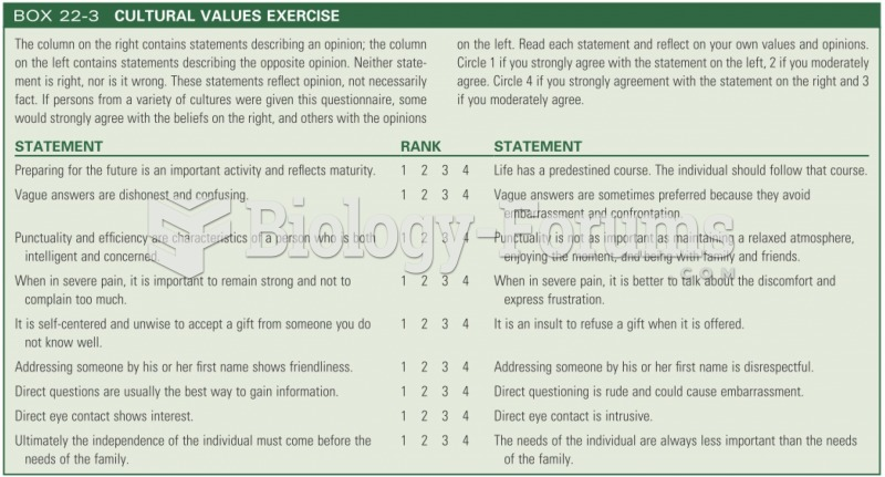 Cultural values Exercise