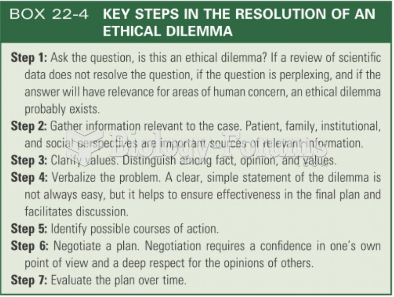 Key steps in ethical dilemma resolution