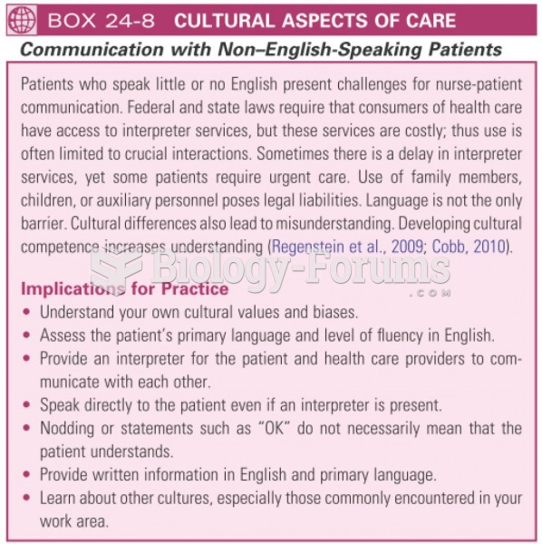 Communication with non-english speaking patients