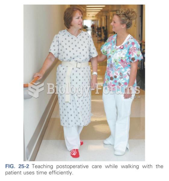 Teaching postoperative care