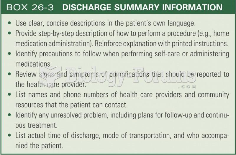 Discharge summary information