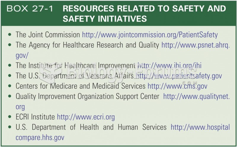 Resources related to safety