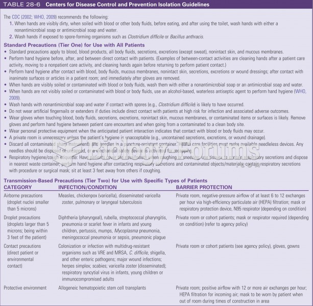 Centers for disease control and prevention guidelines