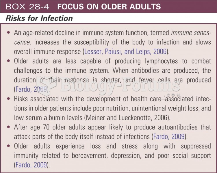 Focus on older adults - risk for infection