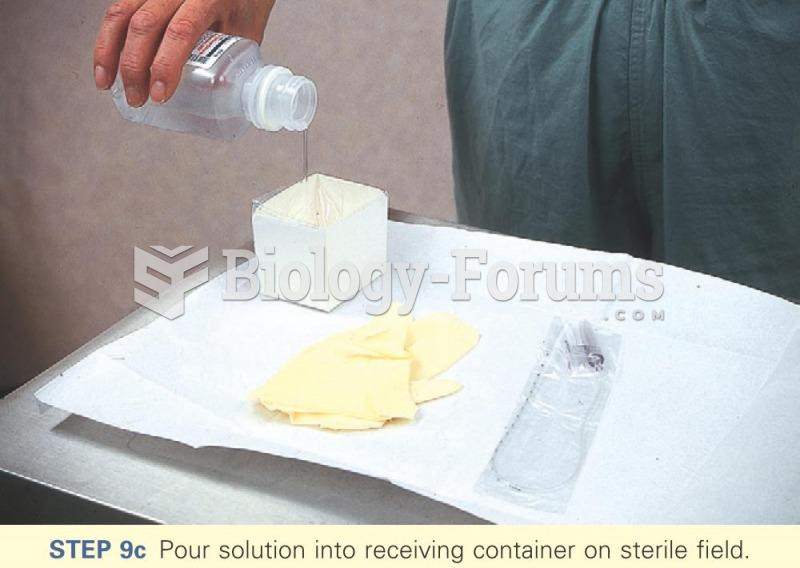 Preparation of sterile field 5