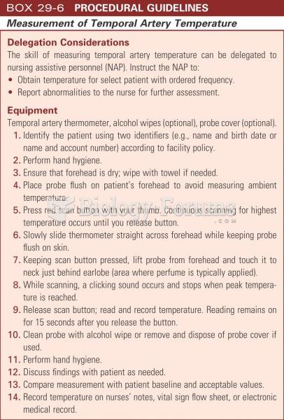 Measurement of temporal artery temperature