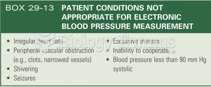 Patient conditions not appropriate for elctronic blood pressure measurement