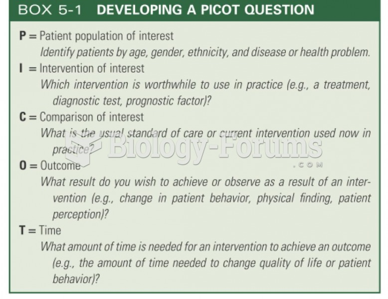 DEVELOPING A PICOT QUESTION