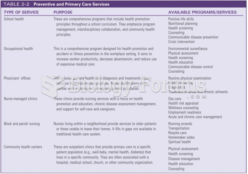 Preventive and Primary Care Services
