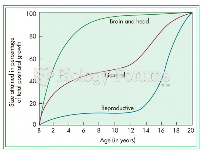 """Different parts of the body mature at different rates. """"General"""" refers to the body as a whole: the"""