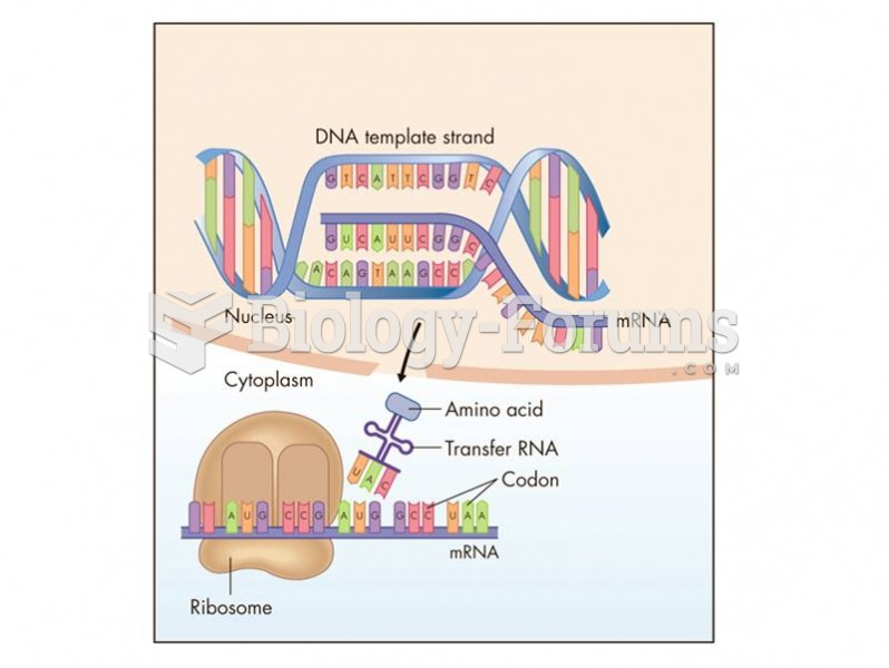 Messenger RNA (mRNA) carries genetic information from the nucleus to the cytoplasm for protein synth
