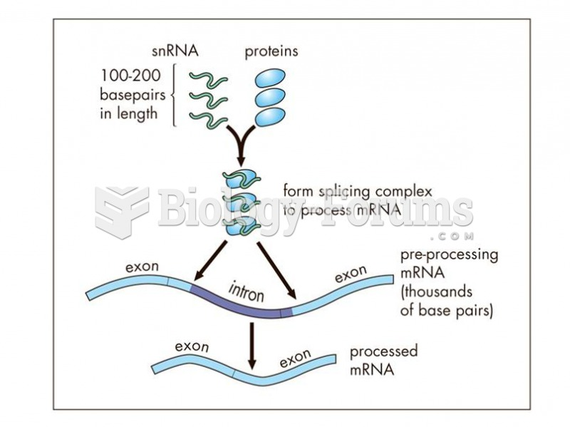 Small nuclear RNAs (snRNA), 100-200 bp in length, form part of the splicing mechanisms to process mR