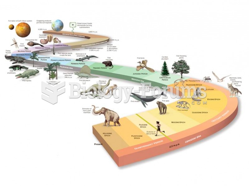 Earth's history spans 4.5 billion years. Geologists and paleontologists have pieced together the his