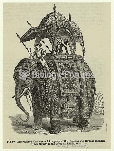 Embroidered housings and trappings of the elephant and Howdah exhibited by her Majesty in Great Exhi