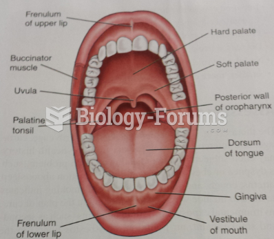 Structures of Mouth