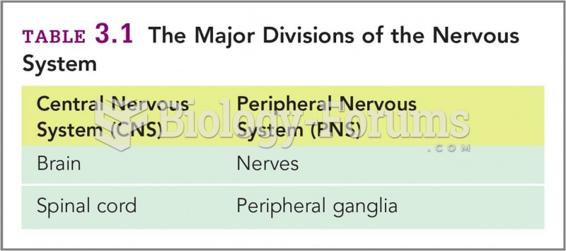 The Major Divisions of the Nervous System