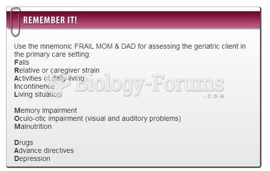 Fall & Injury Prevention Mnemonic