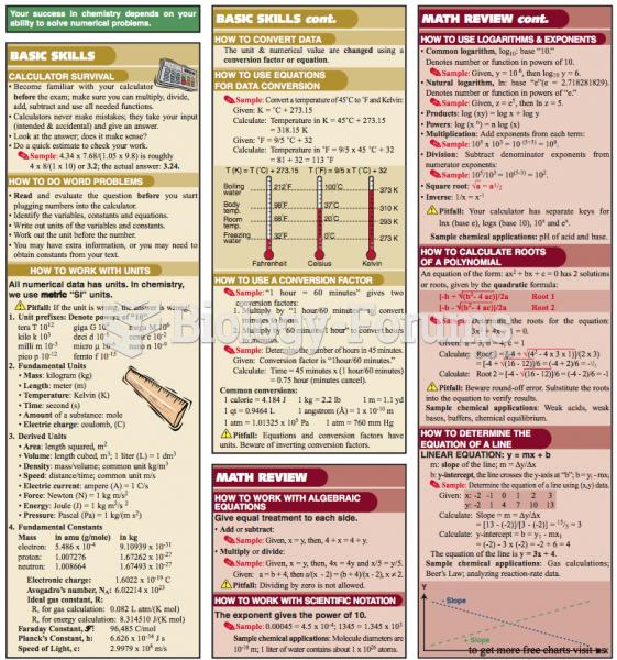 Chemistry: basic skills