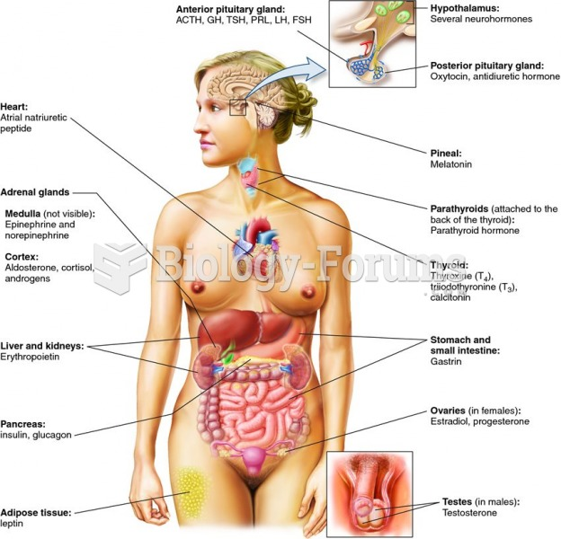 Overview of the endocrine system in humans.