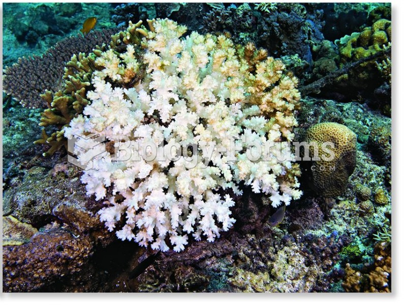 Coral reefs are influenced by sea surface temperatures.