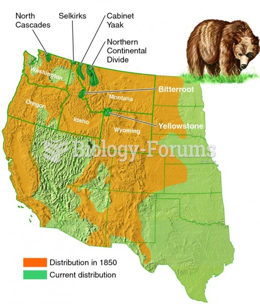 Past and current ranges of the grizzly bear.