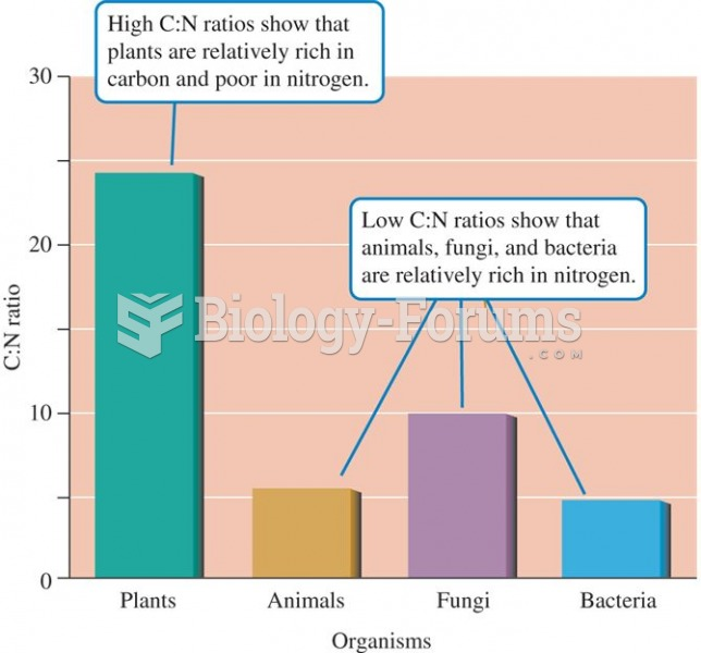 On average, the ratio of carbon to nitrogen is much higher in terrestrial plants than in other major