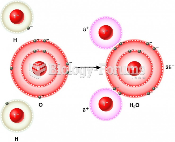 Polar covalent bonds in water molecules