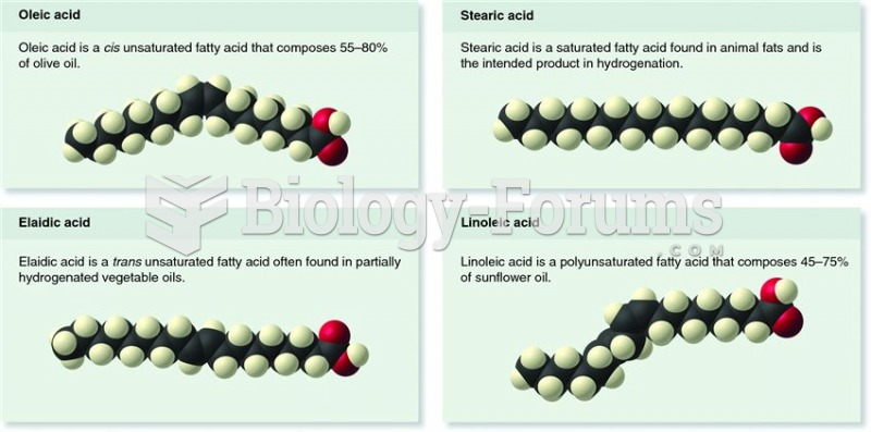 Examples of fatty acids
