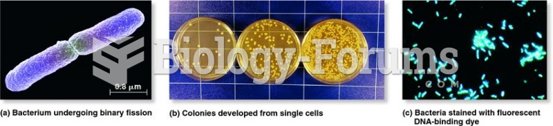 Binary fission and counting microbes.