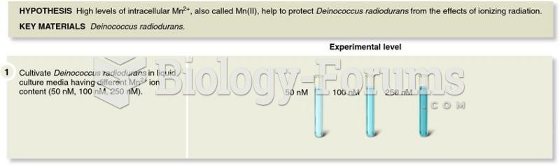 Manganese helps Deinococcus radiodurans to avoid radiation damage.