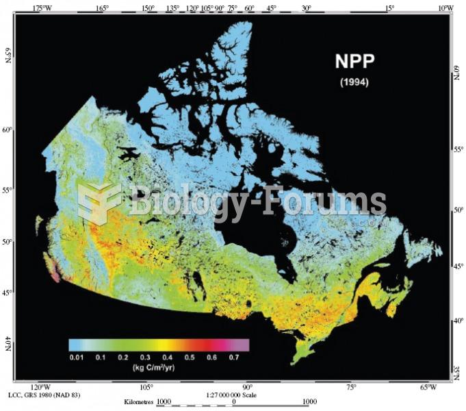 Estimated terrestrial net primary productivity across Canada.