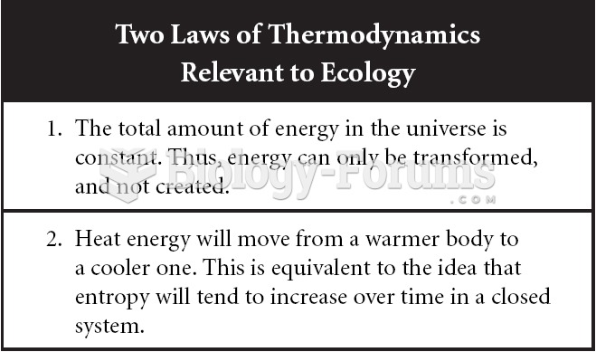 There are several laws of thermodynamics critical to understanding physical processes. Two of those