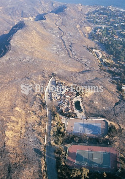 Areas of Mediterranean shrubland in southern California periodically burn over large areas, destroyi