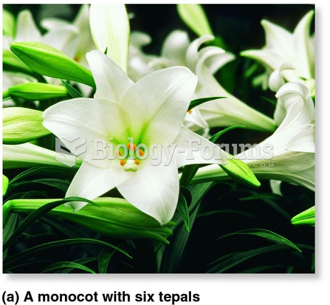 Flower part number is a characteristic difference between monocots and eudicots (a) Flowers and buds