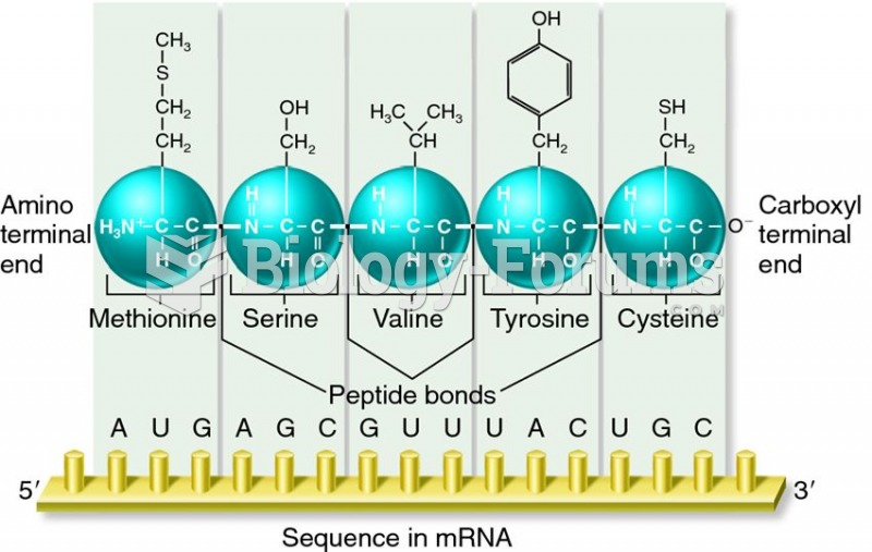 The directionality of a polypeptide compared to an mRNA