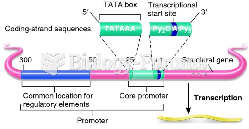 A common organization of sequences for the promoter of a eukaryotic structural gene