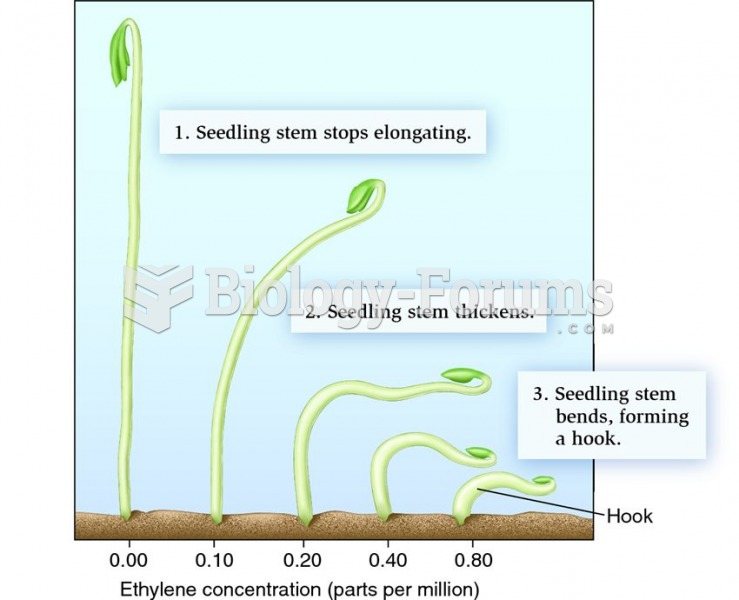 Seedling growth showing the triple response to ethylene.